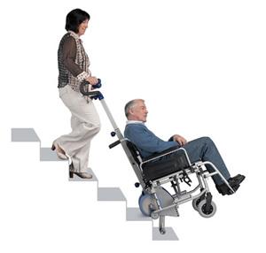 Tekerlekli sandalye için merdiven inme aparatı